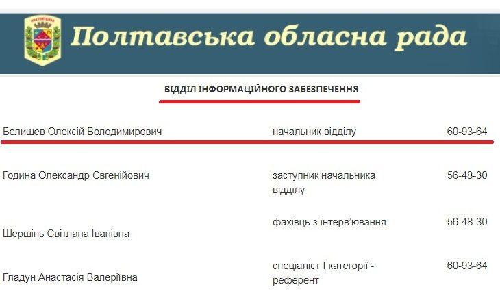 О.В. Бєлишев
